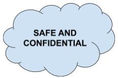 safeandconfidential
